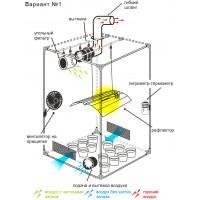 Схемы монтажа оборудования в Гроубоксе