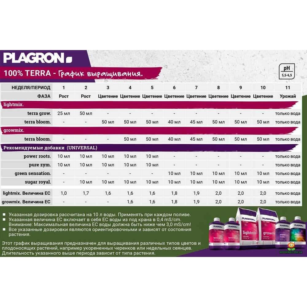 Удобрение Plagron Terra Grow 1L