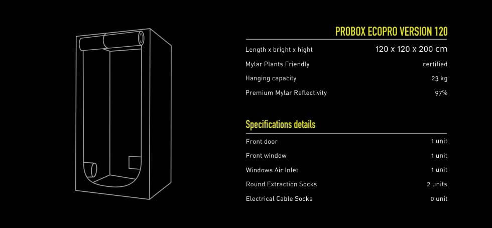 Гроубокс ProBox EcoPro 120