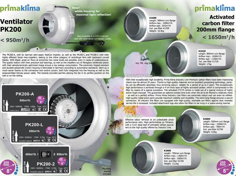 Угольные фильтры Prima Klima диаметр 200 мм.